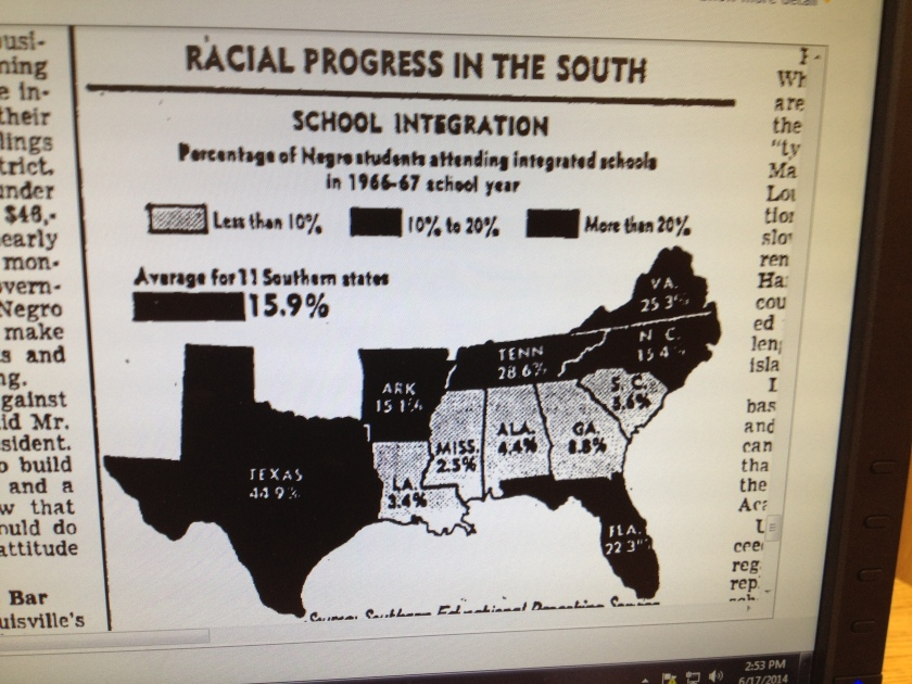 Racial Progress in the South