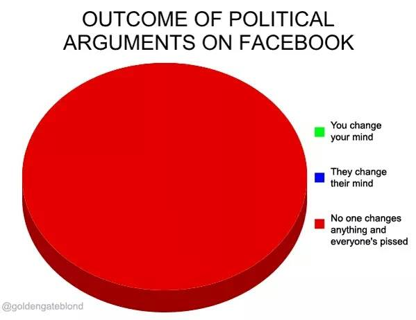 fb-pol-pie-chart
